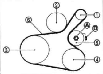 Замена ремня генератора ниссан кашкай 1 6